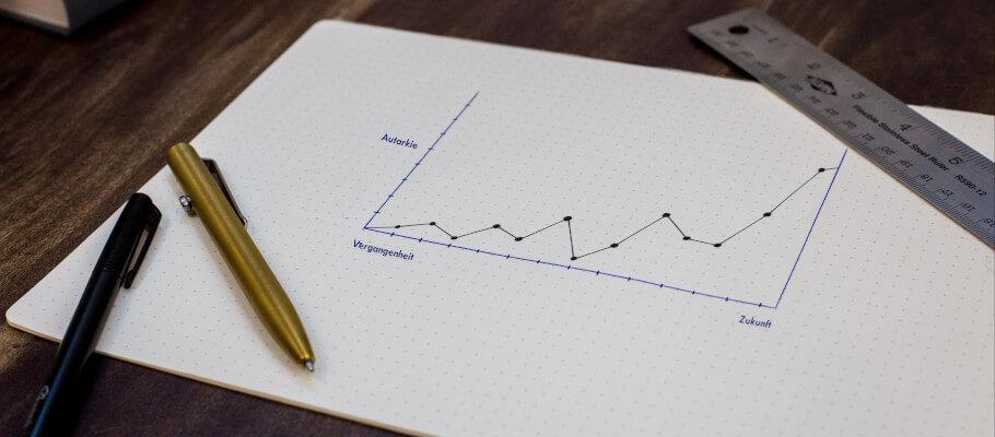 Zeichnung mit steigender Autarkiekurve